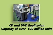 cd replication capacity of over 100 million units